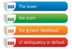 Blue-Book-Services-Blue-Book-Scores