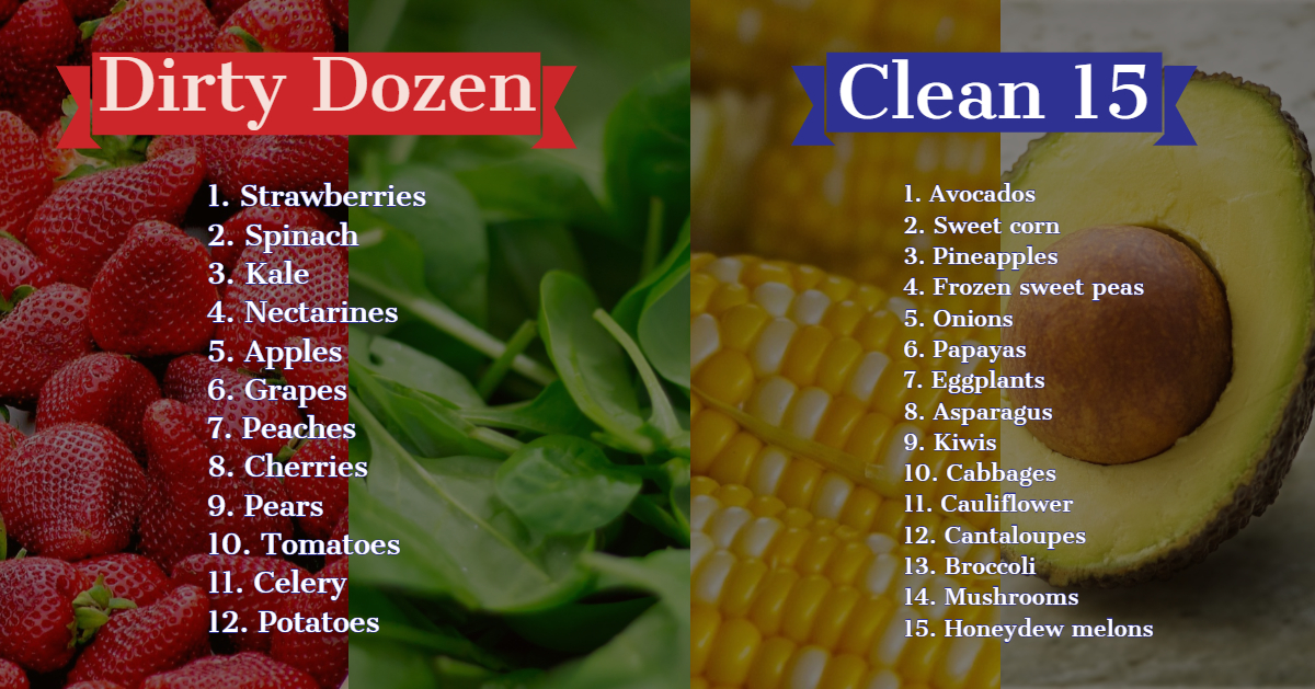 Dirty Dozen Clean Fifteen furthermore Dirty Dozen Clean also O Dirty Dozen Facebook also Dirty Dozena And Clean Printable in addition Post A. on dirty dozen fruits and vegetables