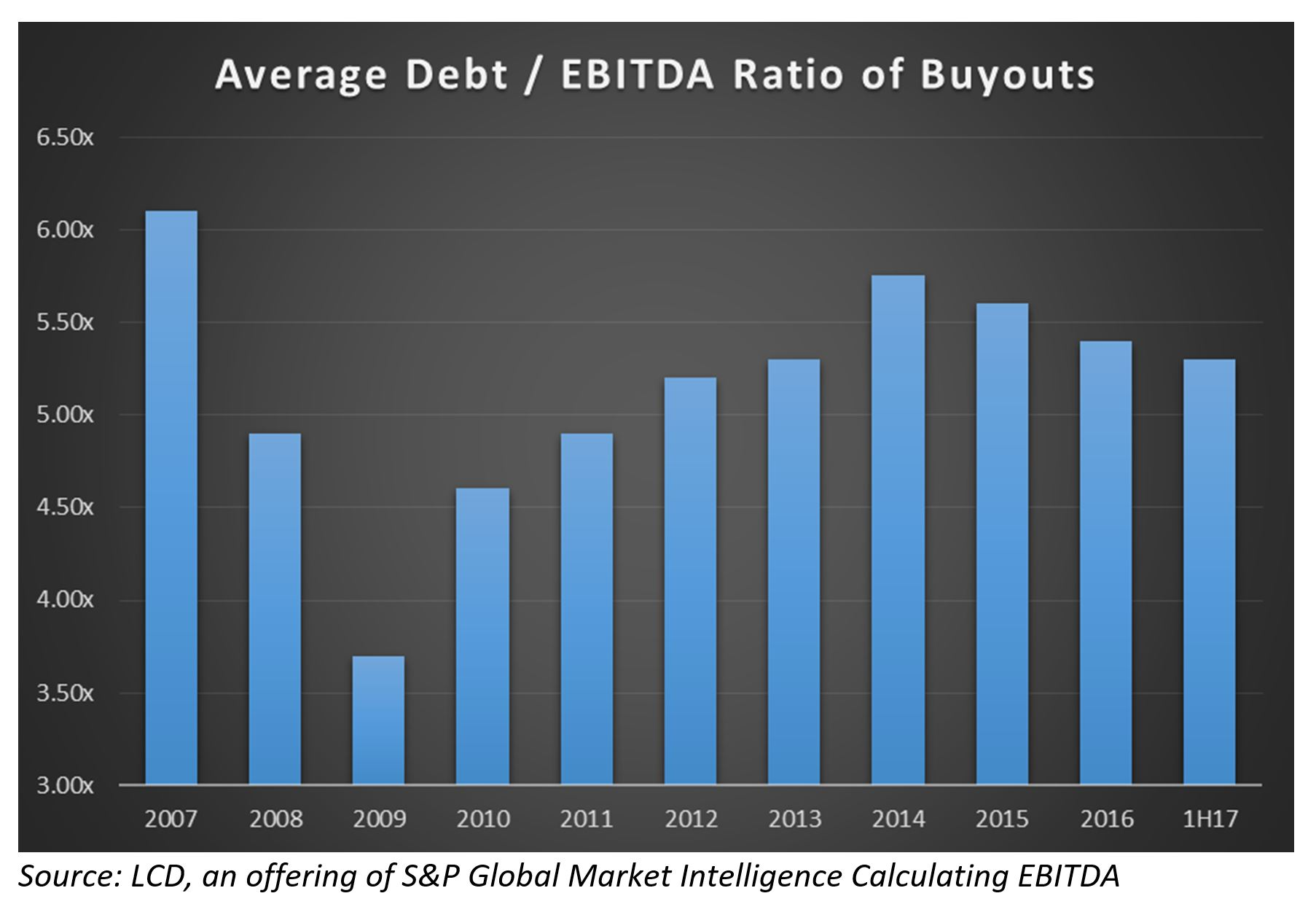 Demystifying Ebitda Arguments For And Against Produce Blue Book